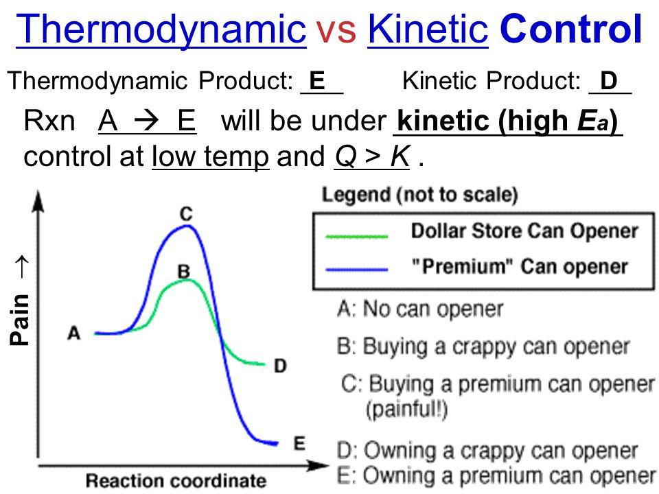 online Die Berechnung des symmetrischen Stockwerkrahmens mit geneigten und lotrechten Ständern mit Hilfe von