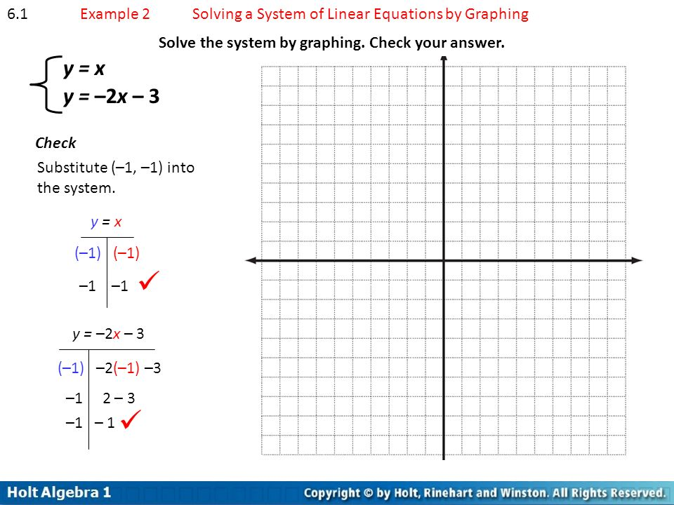 chapter 6 systems of equations and inequalities ppt download. Black Bedroom Furniture Sets. Home Design Ideas