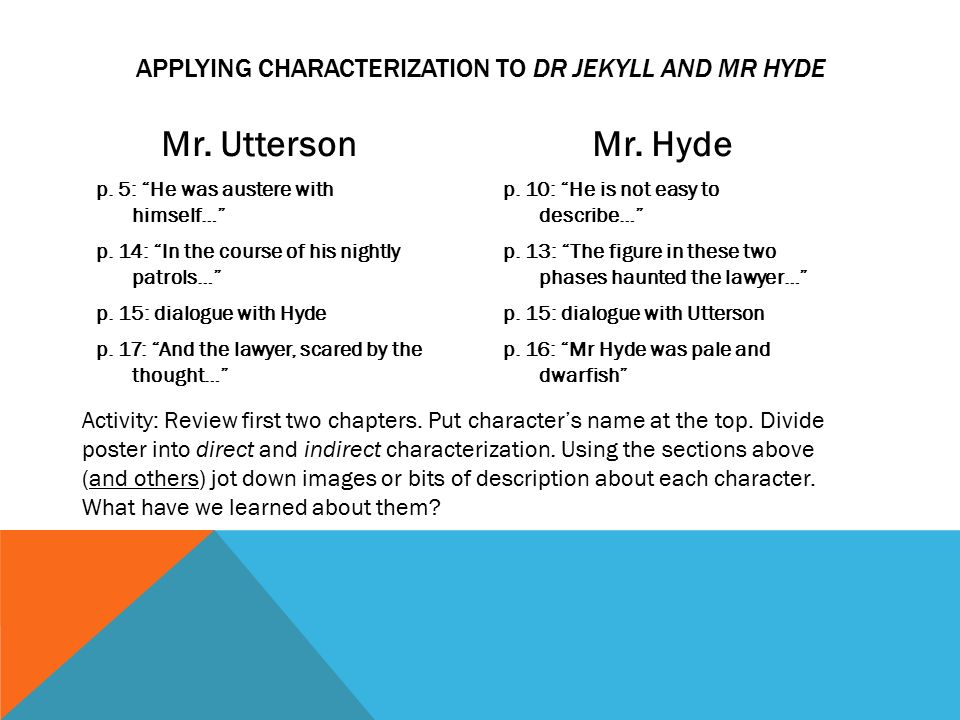 character analysis of dr jekyll and Mr gabriel utterson: mr utterson is the novel's narrator, lawyer to dr jekyll he  is loyal to his friends, and strives to get to the bottom of jekyll and hyde's.