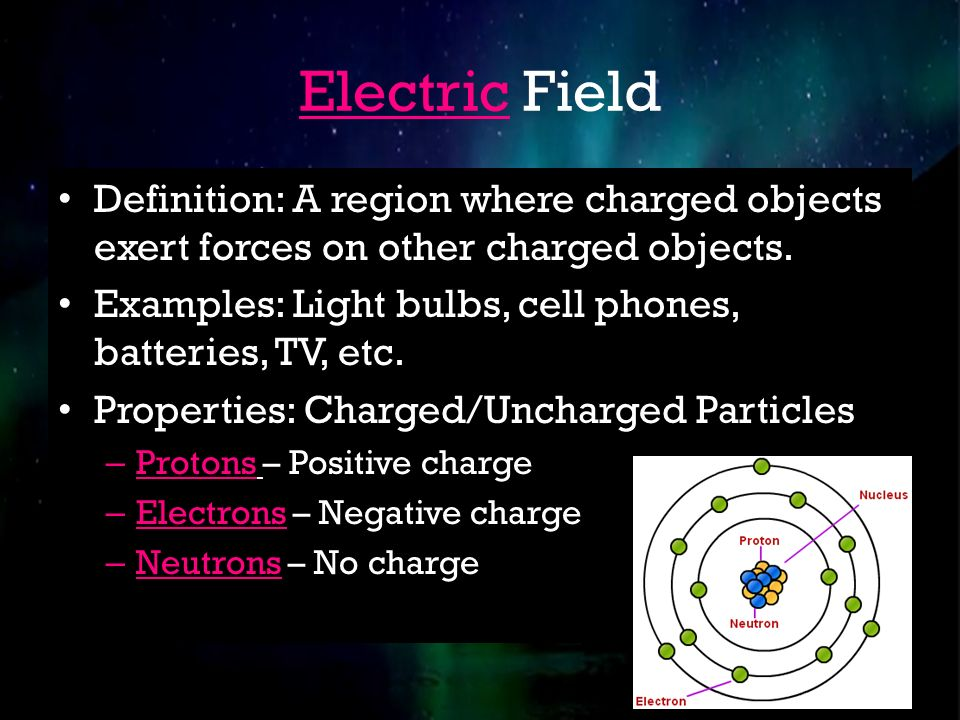 Electric Field Definition: A Region Where Charged Objects Exert Forces On  Other Charged Objects.