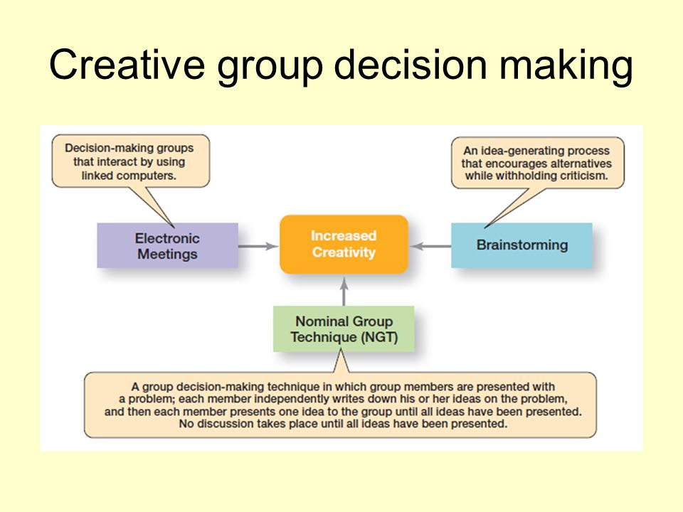 Creative group decision making