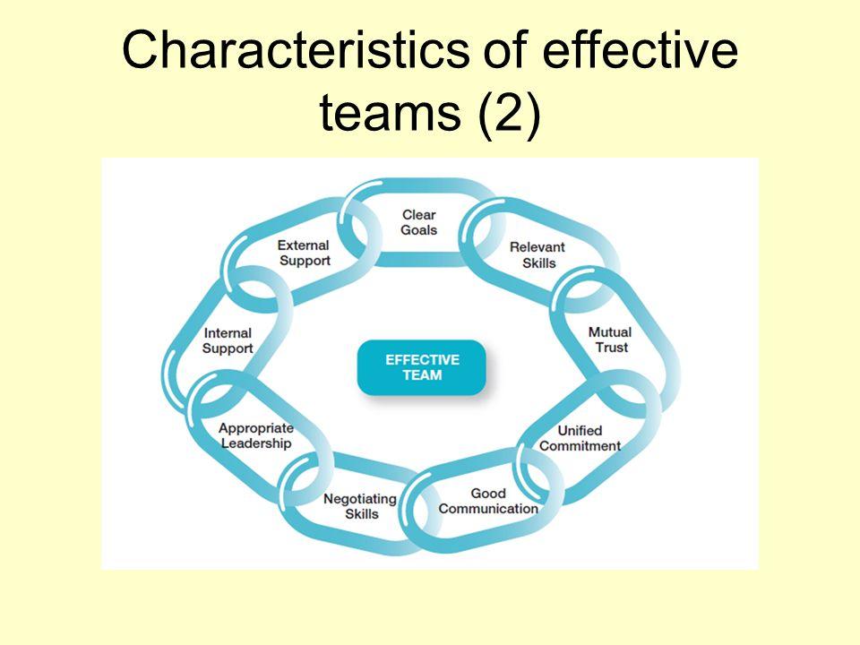 Characteristics of effective teams (2)