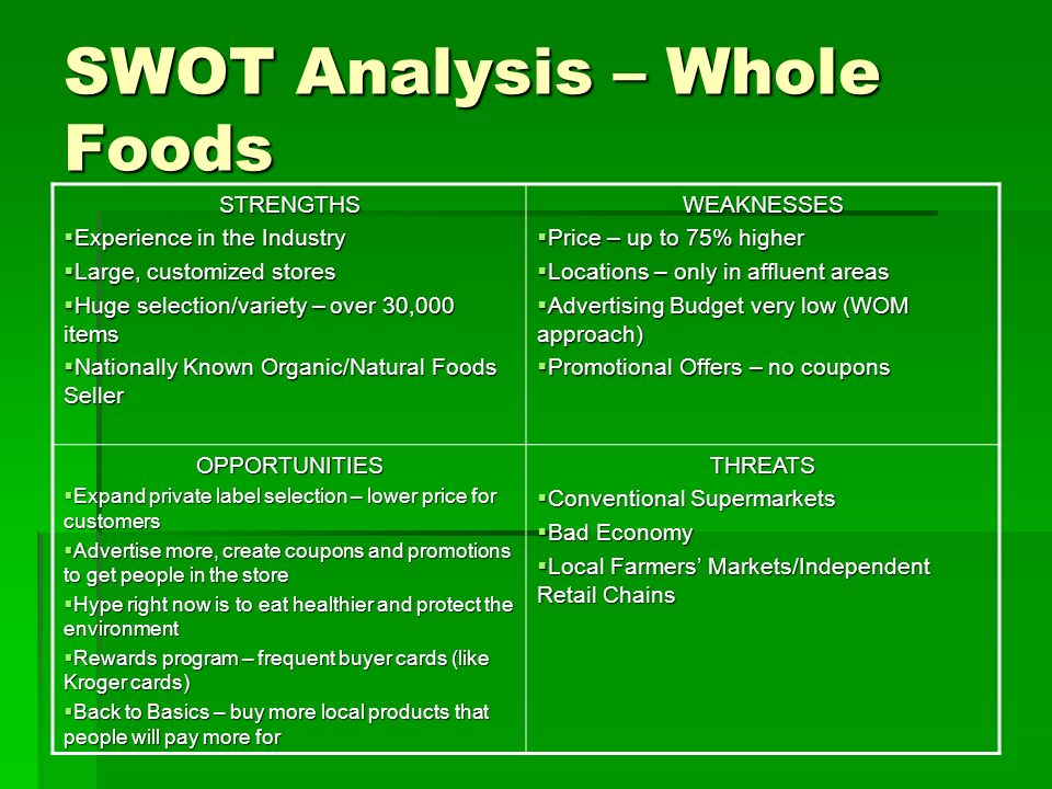 whole foods analysis Stock analysis for whole foods market inc (wfm) including stock price, stock chart, company news, key statistics, fundamentals and company profile.