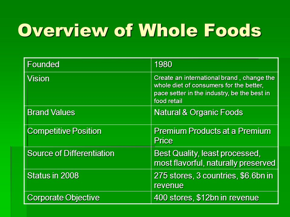 whole foods case study analysis This whole foods market swot analysis and case study shows strengths, weaknesses, opportunities and threats (internal and external factors) in the business.