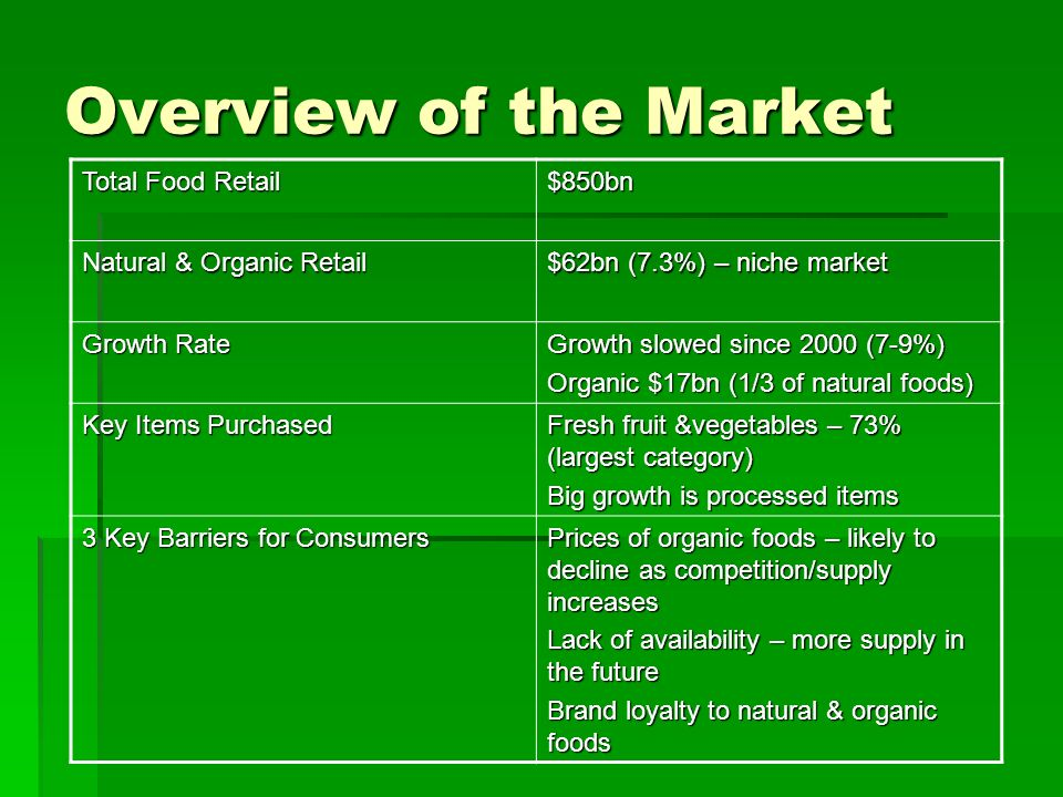 whole food markets case study Wholefoodsmarket& & 2& case study: whole foods market the organic natural food industry is booming as many products are emerging with more palatable recipes.