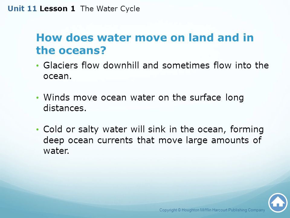 Unit 11 Lesson 1 The Water Cycle - ppt download
