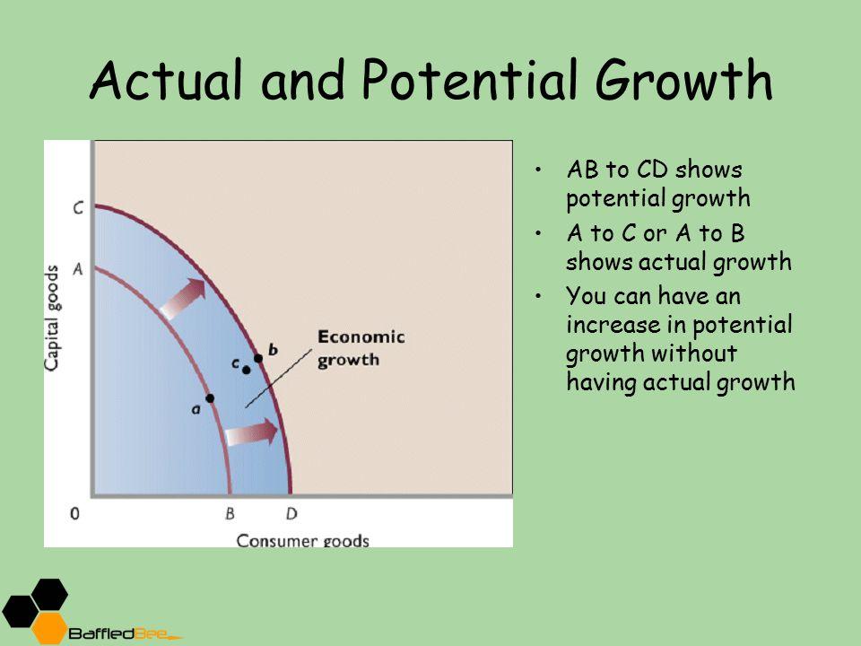 macroeconomic indicators ppt download Hypovolemic Shock Diagram Shock Absorber Diagram
