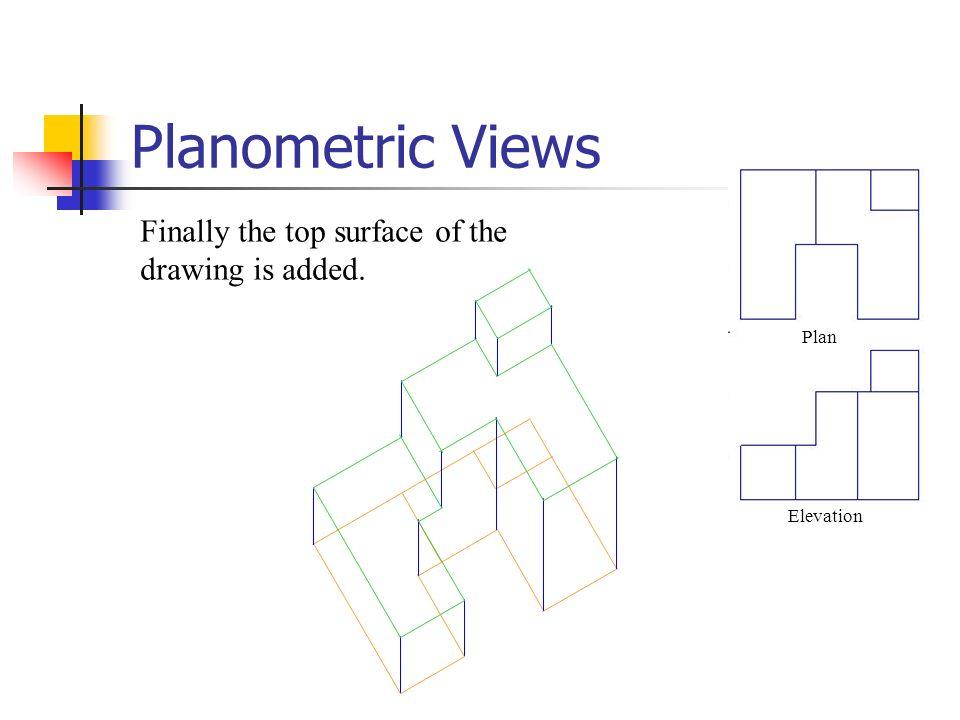 Elevation View Vs Plan View : Greenfaulds high school ppt video online download