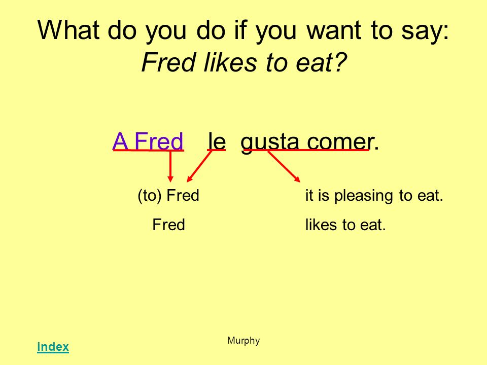 What do you do if you want to say: Fred likes to eat