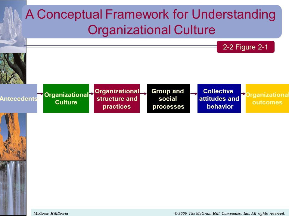 understand the organisational framework for play Module 4: understanding the policy, political and decision-making processes contents module 4: framework exercise sheet 45 - political system type 32 assessment tool when we call organizations 'systems', we mean open systems.