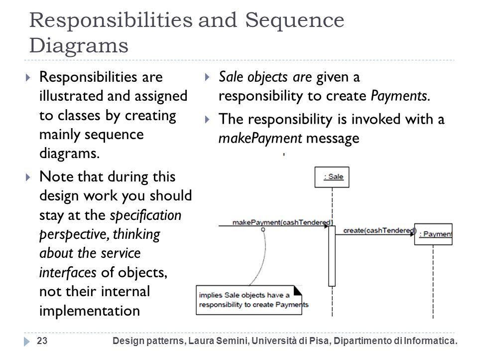 Responsibilities and Sequence Diagrams