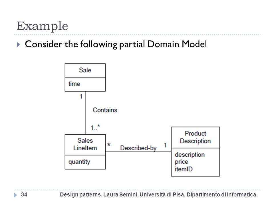 Example Consider the following partial Domain Model