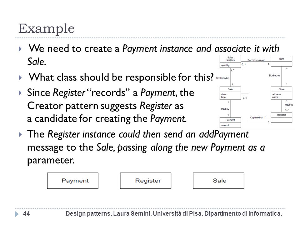 Example We need to create a Payment instance and associate it with Sale. What class should be responsible for this
