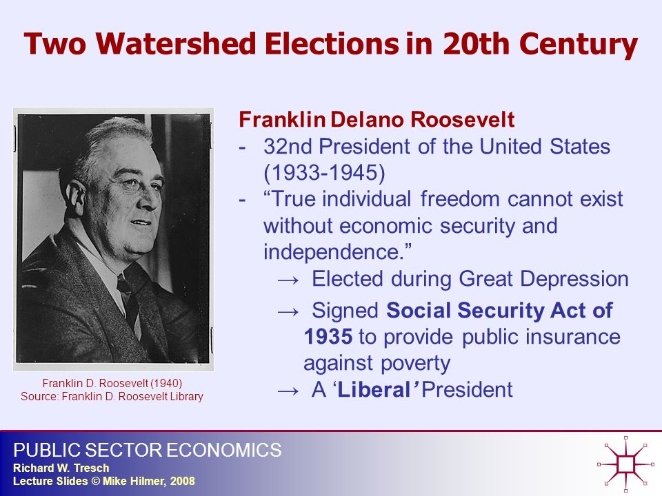 social political economic 20th century The political and economic history of egypt  egypt in the 20th century the condominium  as a political force.