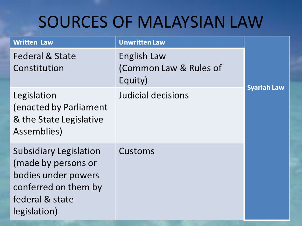 written law in malaysia Law in malaysia written by james  • where by any written law for the time being in force, the judgment or order of the high court is expressly declared to be final.