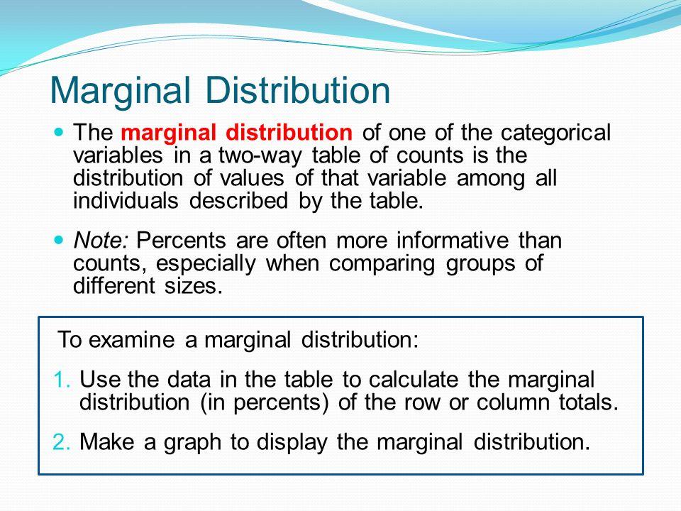 how to get marginal distribution