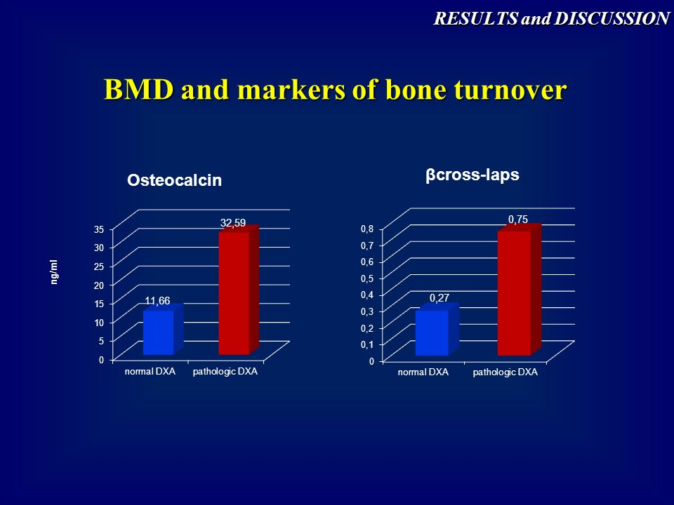 BMD and markers of bone turnover