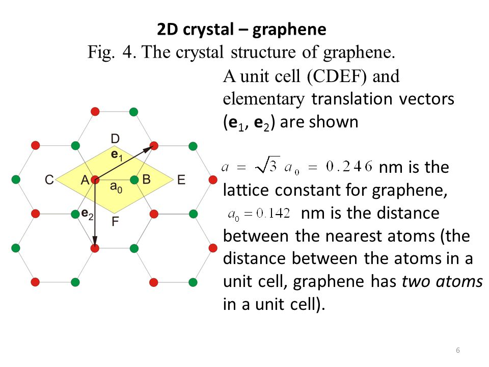 Bremsstrahlung of fast electron on graphene - ppt video ...