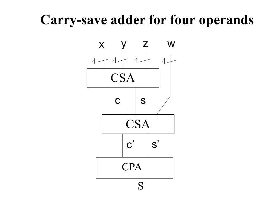 multioperand addition