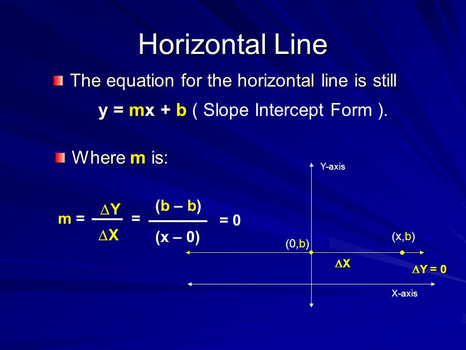 Write and Graph Equations of Lines - ppt download Horizontal Line Equation