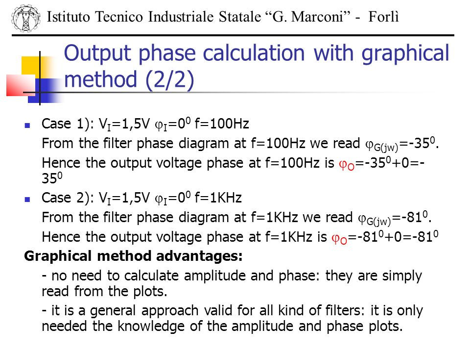 Output phase calculation with graphical method (2/2)