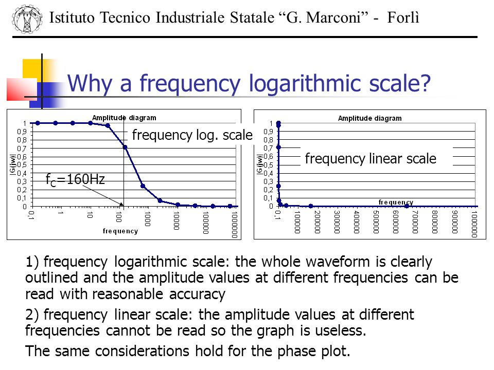 Why a frequency logarithmic scale