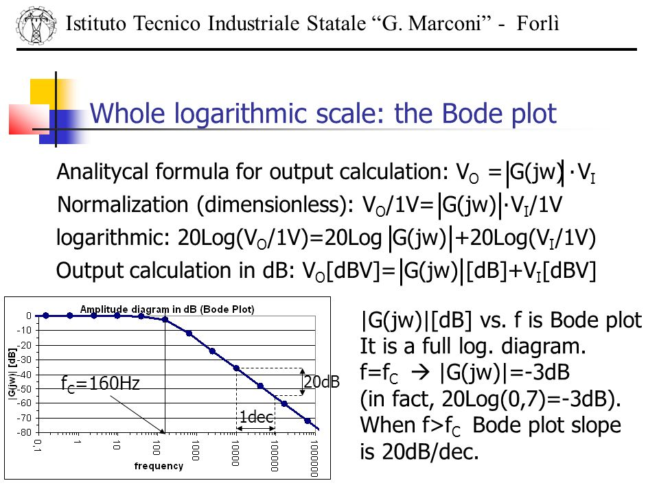 Whole logarithmic scale: the Bode plot