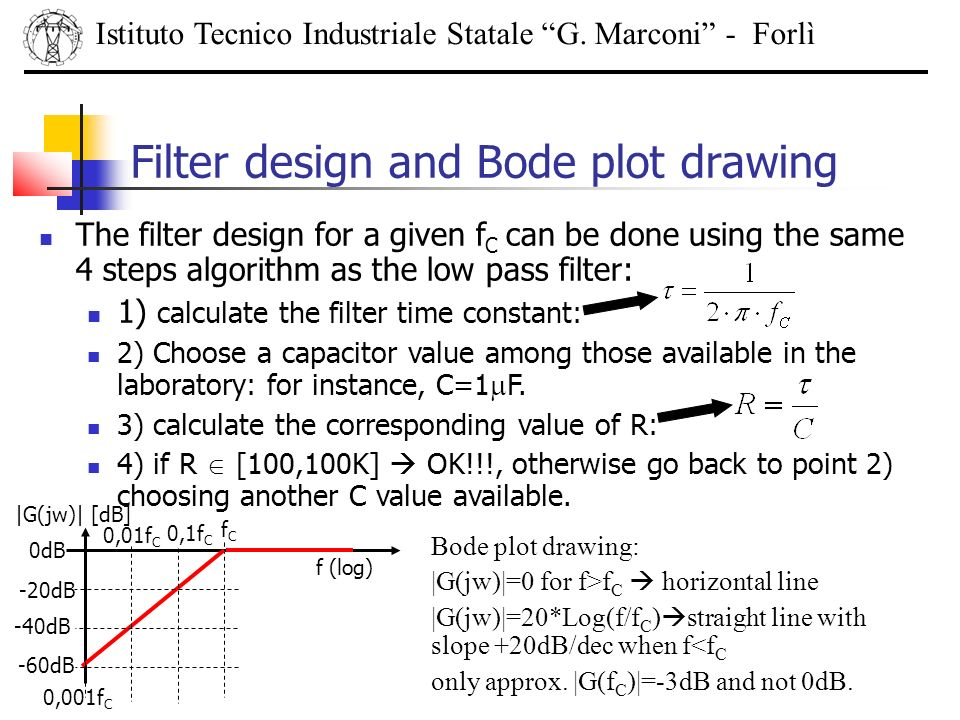Filter design and Bode plot drawing