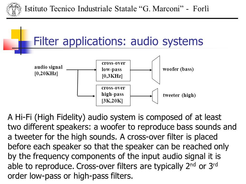 Filter applications: audio systems