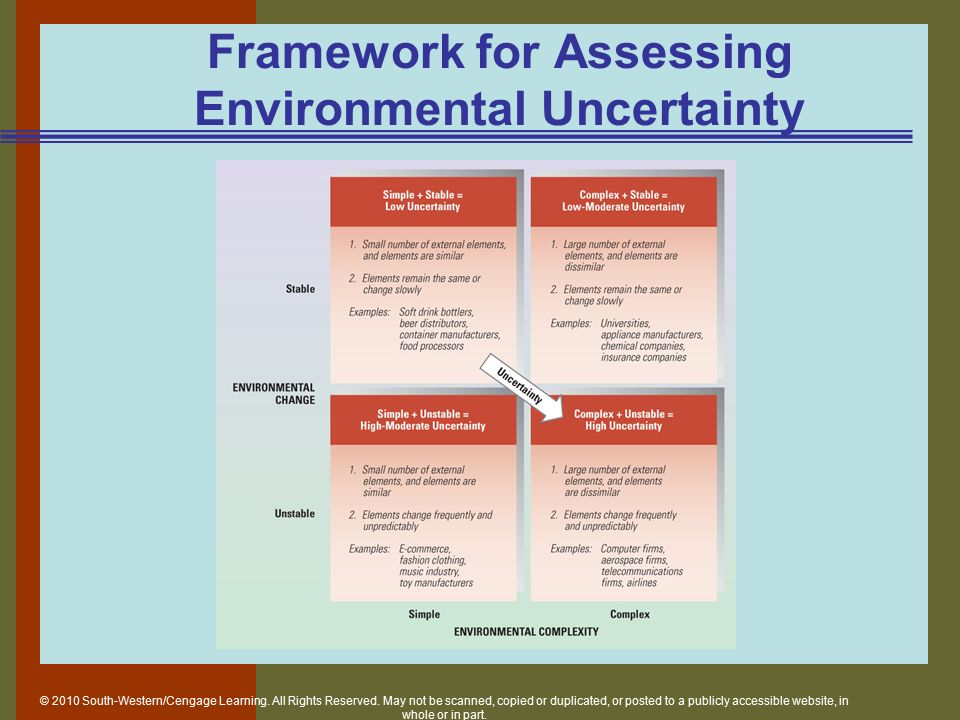 download increasing climate variability and change reducing