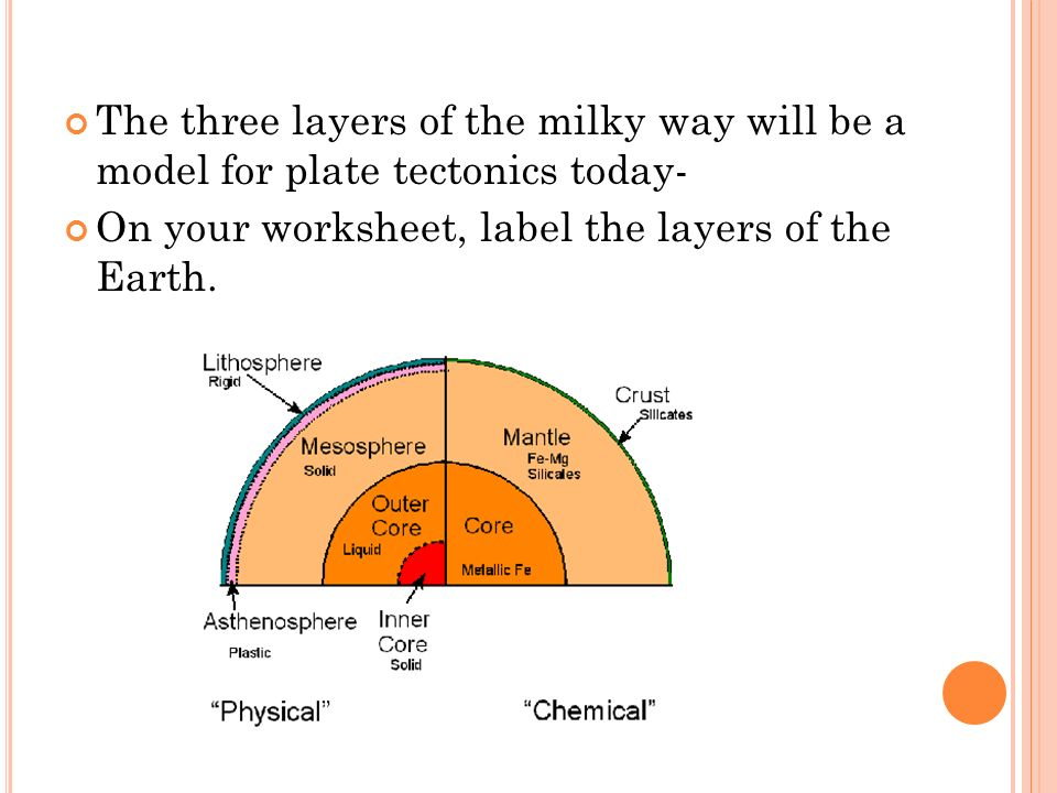 What are the 3 types of plate boundaries ppt video online download – Plate Boundaries Worksheet