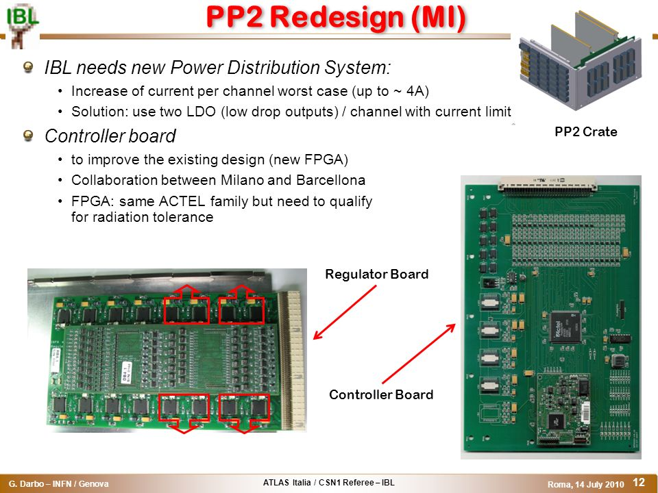 PP2 Redesign (MI) IBL needs new Power Distribution System: