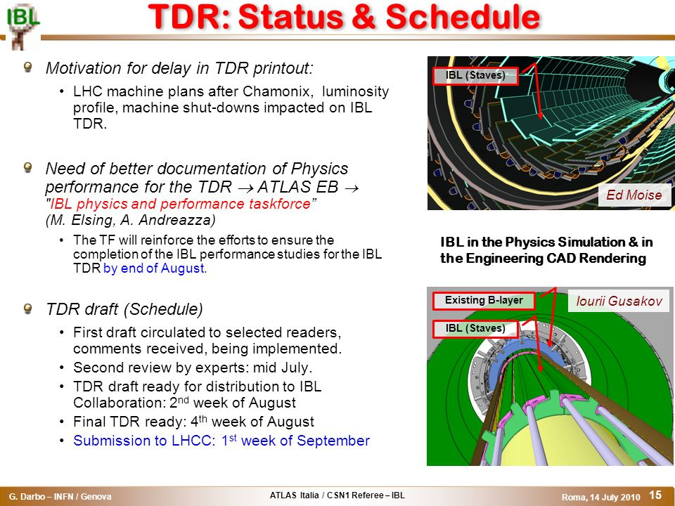 TDR: Status & Schedule Motivation for delay in TDR printout: