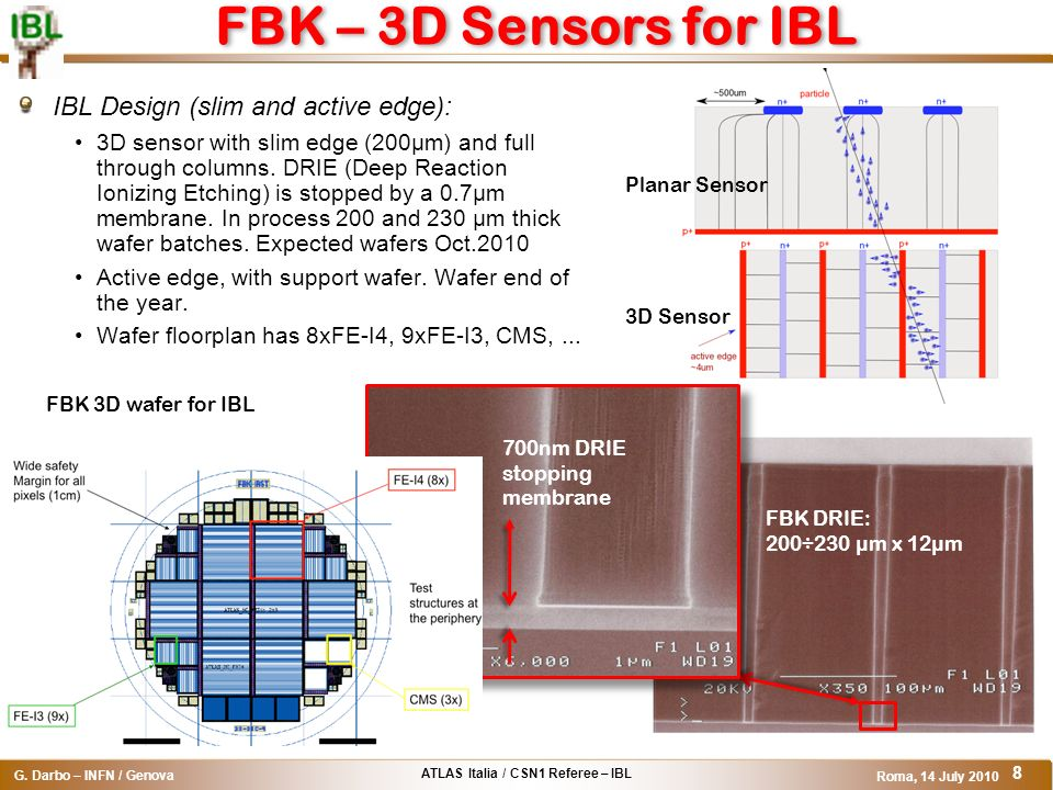 FBK – 3D Sensors for IBL IBL Design (slim and active edge):
