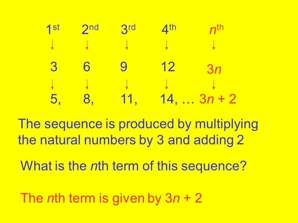 Sequences ppt video online download for Table th nth