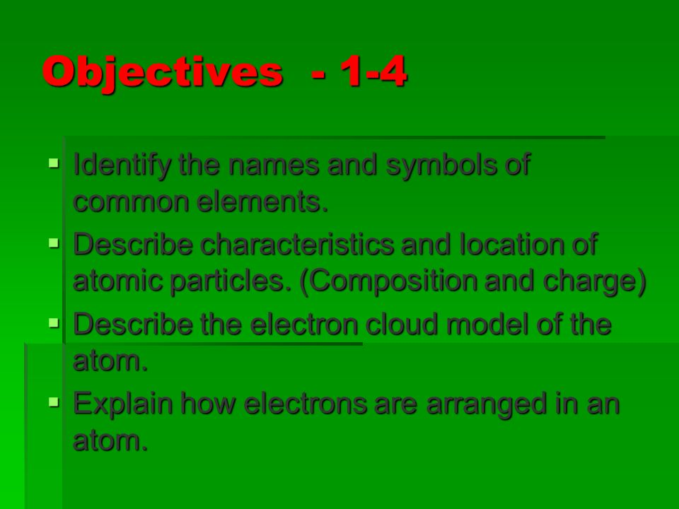 chapter 19 properties of atoms and the periodic table ppt download - Periodic Table With Symbols And Charges