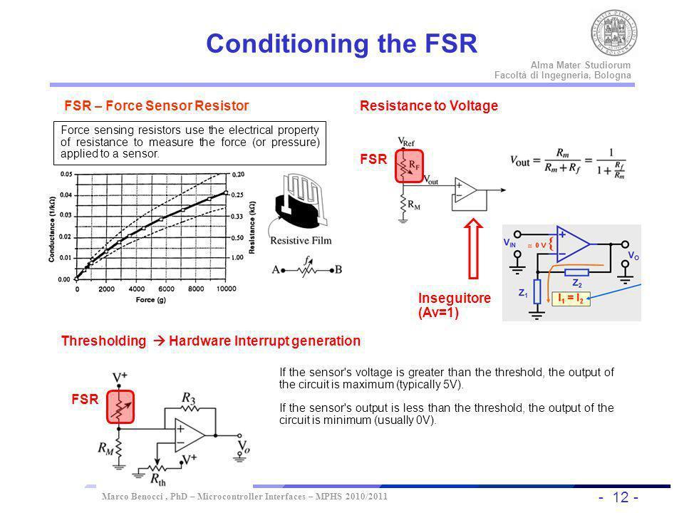 Conditioning the FSR FSR – Force Sensor Resistor Resistance to Voltage