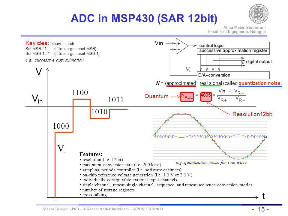 ADC in MSP430 (SAR 12bit) V Vin V- t 1100 1011 1010 1000