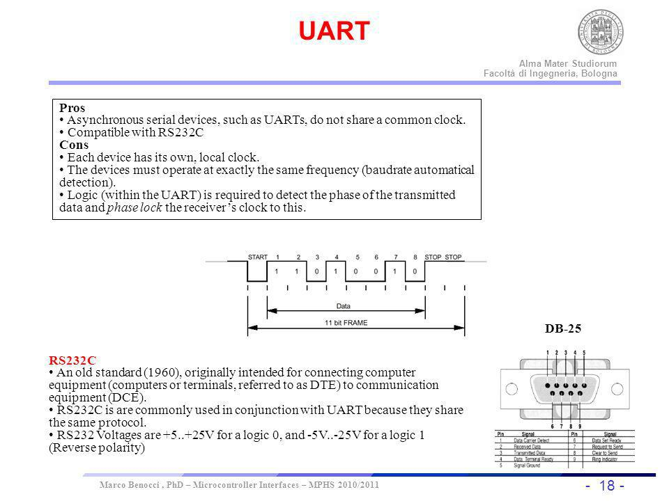 UART Pros. Asynchronous serial devices, such as UARTs, do not share a common clock. Compatible with RS232C.