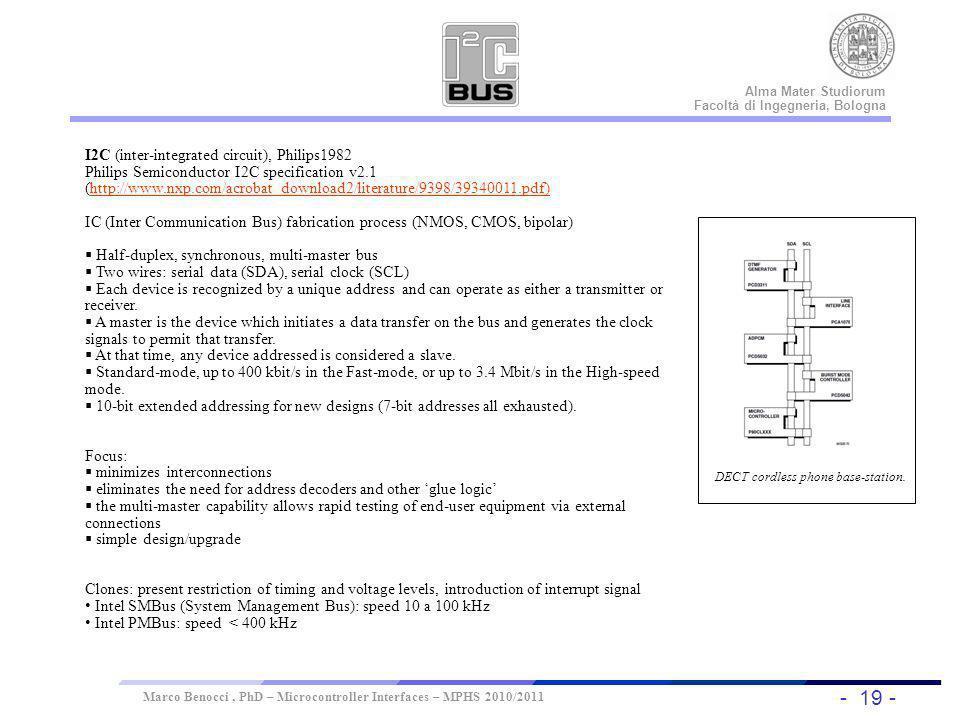 I2C I2C (inter-integrated circuit), Philips1982