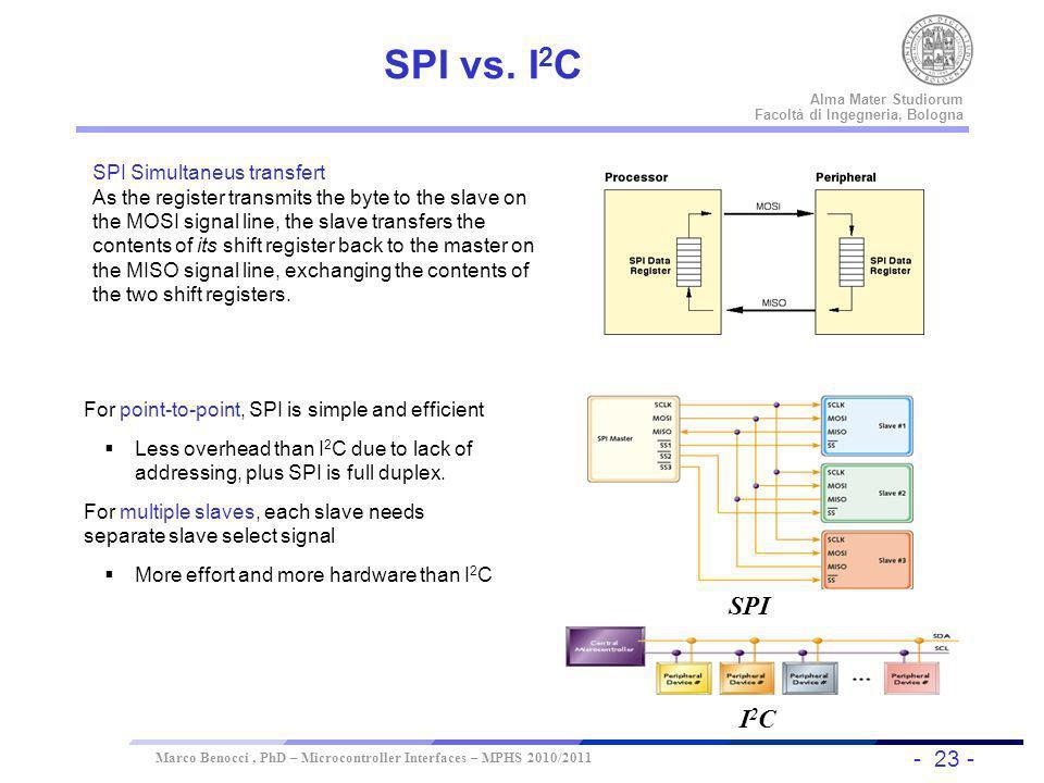 SPI vs. I2C SPI I2C SPI Simultaneus transfert