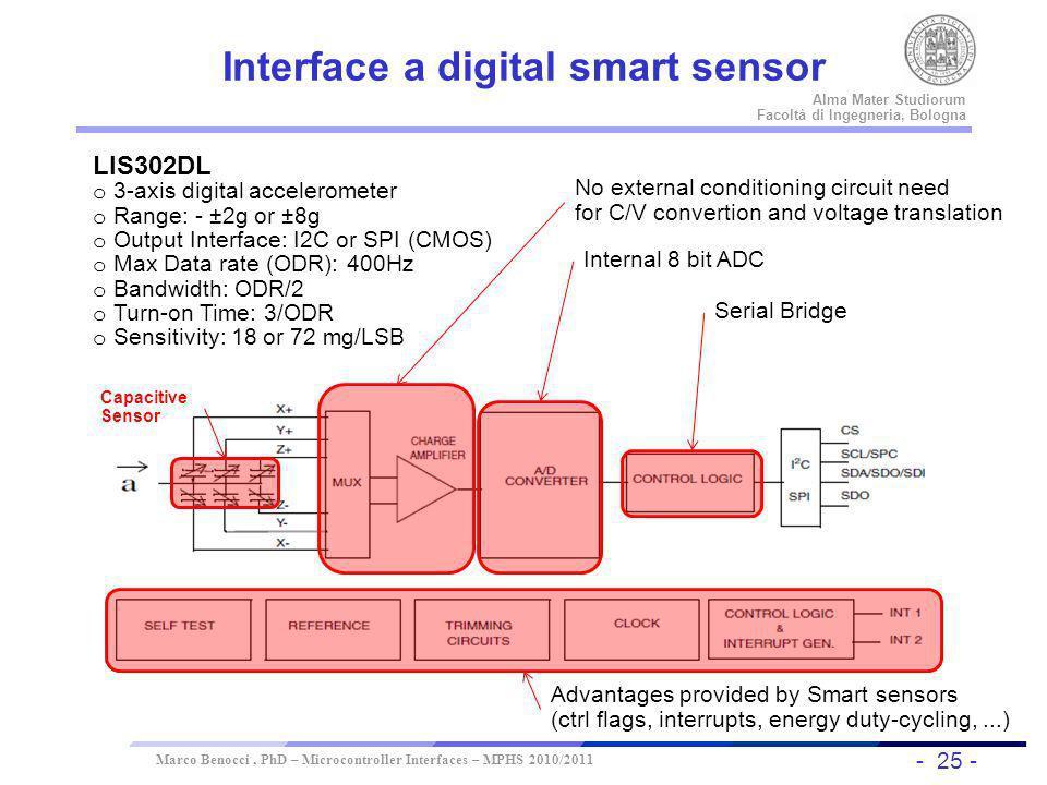 Interface a digital smart sensor