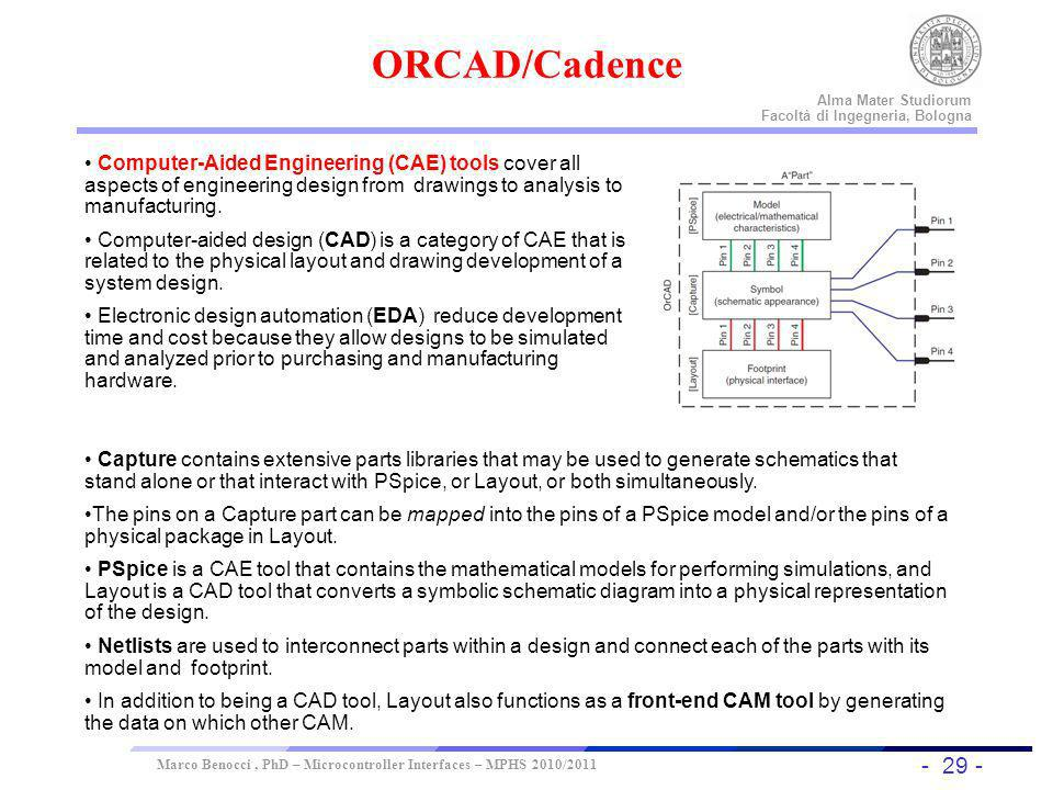ORCAD/Cadence Computer-Aided Engineering (CAE) tools cover all aspects of engineering design from drawings to analysis to manufacturing.