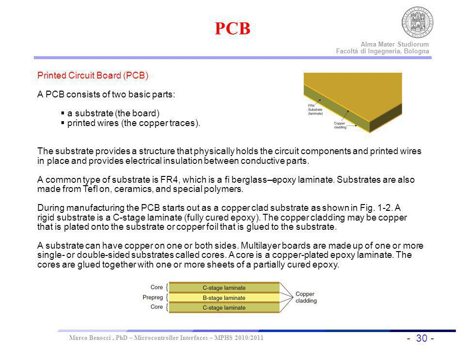 PCB Printed Circuit Board (PCB) A PCB consists of two basic parts: