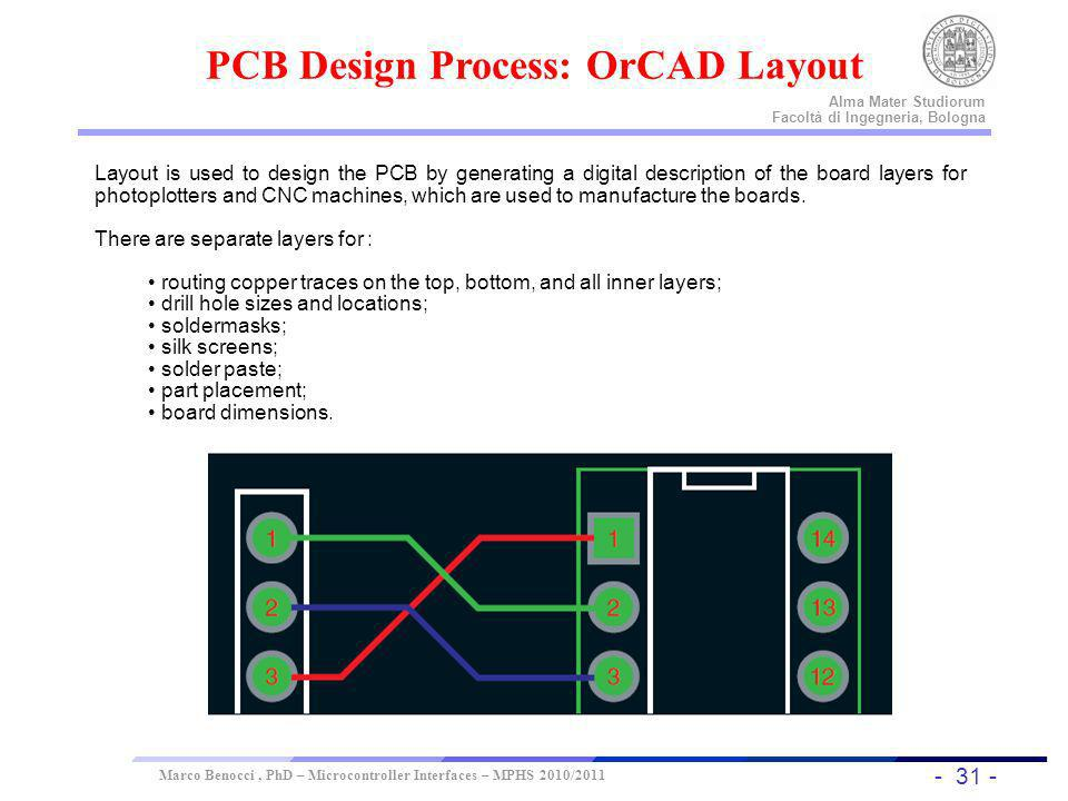 PCB Design Process: OrCAD Layout