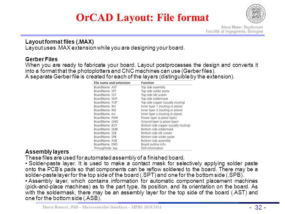 OrCAD Layout: File format