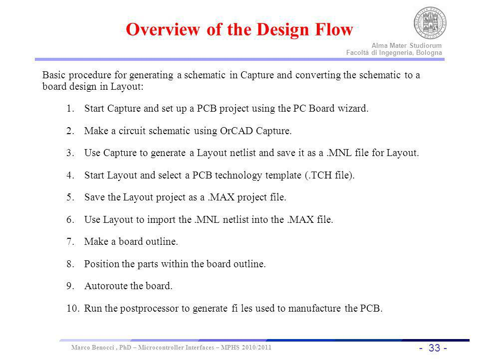 Overview of the Design Flow