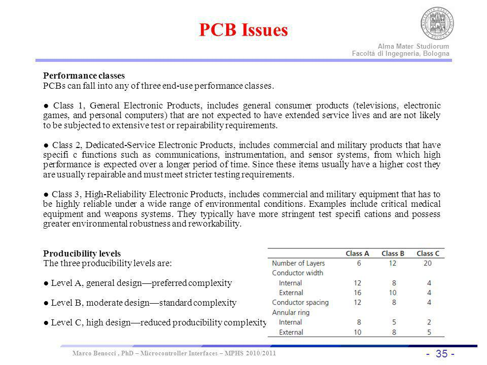 PCB Issues Performance classes