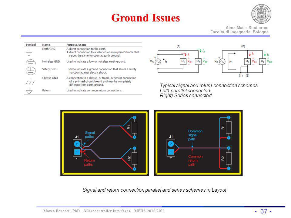 Ground Issues Typical signal and return connection schemes.