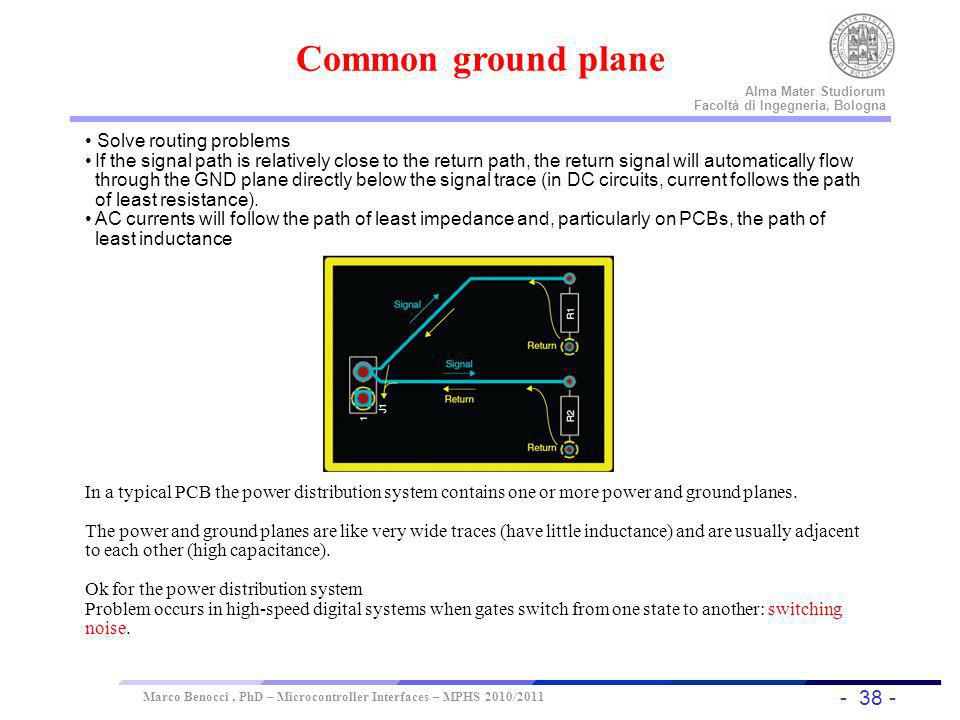 Common ground plane Solve routing problems